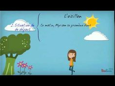 Schéma du récit - YouTube Teaching Schools, Teaching Resources, School Organisation, Teachers Corner, Narrative Writing, French Immersion, Teaching French, Sign Up, Reading Strategies
