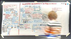 Graphic Recording af TCI2013 - konference i Vejle