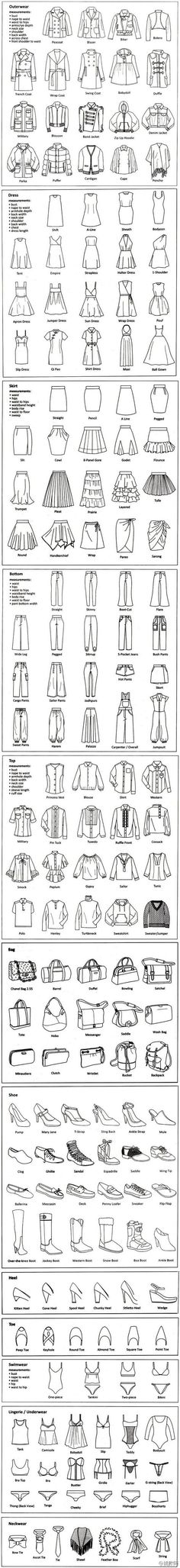 cool Garment Fashion Terminology | Fashion Design Sewing, Resources, Techniques, and ... by http://www.redfashiontrends.us/fashion-sketches/garment-fashion-terminology-fashion-design-sewing-resources-techniques-and/ #FashionDesignSketches