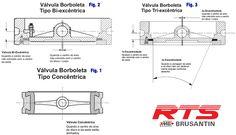 Comparativo Técnico das Válvulas Borboleta | RTS VÁLVULAS - METALÚRGICA BRUSANTIN | Pulse | LinkedIn