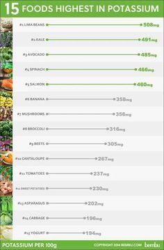 15 foods high in potassium