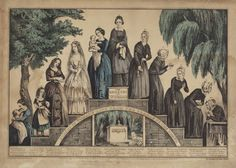 The Life & Age of Woman/Stages of Woman's Life From the Cradle to the Grave.  Currier & Ives, 1850  Hand-colored lithograph  Indianapolis Museum of Art