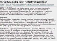Reflective supervision promotes and supports the development of a relationship-based organization. Reflective Practice, Area Of Expertise, Relationship Bases, Leadership, Coaching, Zero, Building, Training, Buildings