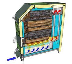 Oil Heater, Stove Heater, Stove Oven, Grain Dryer, House Heater, Water Waste, Rocket Stoves, Boiler, Magazine Rack