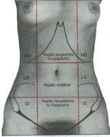 Exame físico   A realização do exame abdominal deve ter a seguinte ordem: inspeção, ausculta, percussão e palpação.  Abdômen  A cavidade ab...