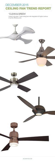 Ceiling Fan Trend DEC 2015 | Energy Efficient Fans