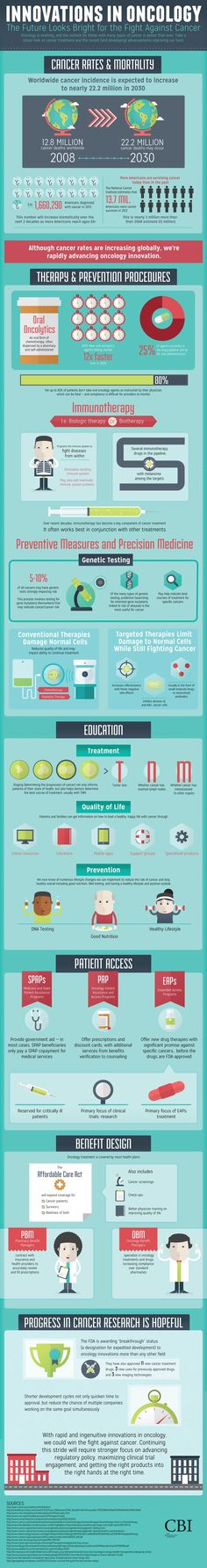 Inovations In Oncology | #HealthCare #infographics repinned by @Piktochart app