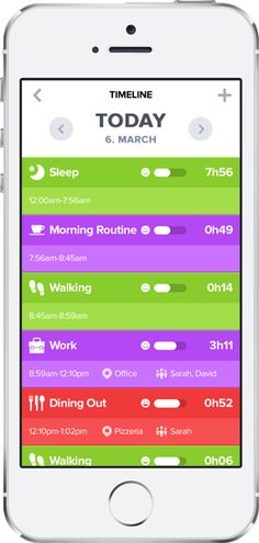 OptimizeMe - Lifelogging and Quantified Self Tracking Improvement App.