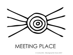 This is the aboriginal symbol for meeting place. Idea to diy print onto a rustic chopping board or have it engraved. Aboriginal Tattoo, Aboriginal Art Symbols, Aboriginal Education, Indigenous Education, Aboriginal Dot Painting, Aboriginal Culture, Aboriginal Artists, Aboriginal People, Indigenous Art