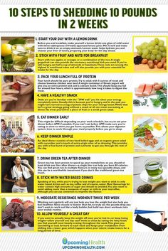 How to Lose 10 Pounds In Two Weeks Infographic - Best Infographics:   Weight Loose   Pinterest   10 Pounds, How To Lose and Infographics