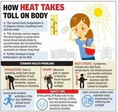 Save Yourself from Excessive Heat!!!  'As the mercury levels are soaring in north India, being out in the sweltering heat can result in heat stroke which can be extremely harmful, even fatal', says an expert. Heat stroke is caused due to prolonged exposure to higher temperatures (above 40 degrees) or physical exertion. It usually occurs in combination with dehydration.