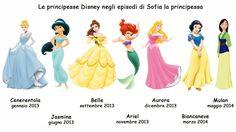 nome das princesas da disney - Pesquisa Google