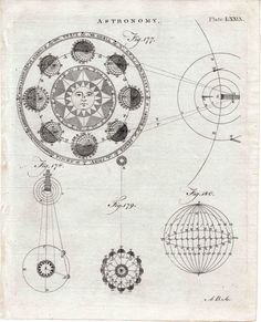 1797 astronomy original antique engraving by antiqueprintstore, $30.00