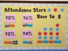 Attendance bulletin board