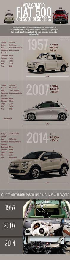 Fiat 500 x 500x