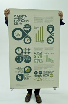 visual storytelling information design, information design, infographics, healthcare