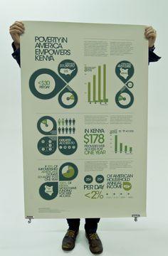 visual storytelling information design, information design, infographics, healthcare