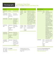 LimeSurvery Cheat Sheet by Lukas238 http://www.cheatography.com/lukas238/cheat-sheets/limesurvery/ #cheatsheet #beginner #limesurvery #template #keyword