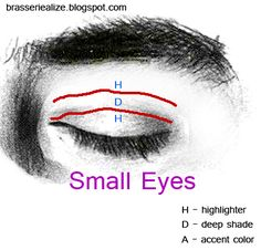 Eye Makeup: Basic makeup for small eyes