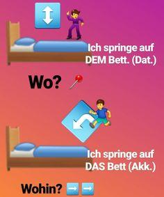 """Deutsch fließend sprechen! auf Instagram: """"💡Tipp: Auch wenn 'springen' eine Bewegung ist, frag dich WO du springst bzw. WOHIN du springst! 😉 Das gilt natürlich auch für andere…"""" Instagram, Movie Posters, Movies, Deutsch, Tips, Films, Film Poster, Cinema, Movie"""