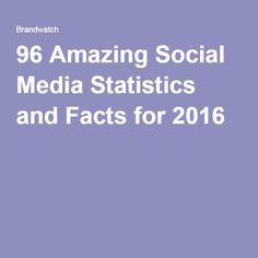 it is a fact of the internet that every click view and sign up is recorded somewhere weve listed 105 of the most amazing social media statistics