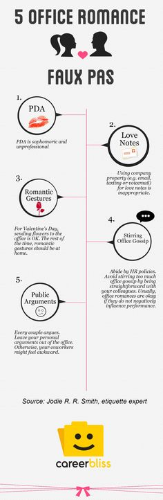 5 Office Romance Faux Pas ~ an infographic to help avoid common office romance mishaps!