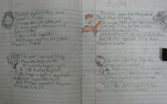 Important Book Passages inspired by John Steinbeck's characters and themes!  7th grader Austin made this notebook page.  Link to the lesson: http://corbettharrison.com/free_lessons/Important-Book.htm#2
