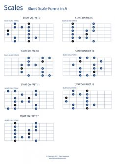 619 Best scale images in 2019 | Guitar Lessons, Guitar, Guitars