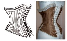 "Atelier Sylphe ..... patronages de corsets anciens: REf V Black ""Royal Worcester Style99"" 12x2 pieces pattern victorian style hand drafted from antique 21 inches waist size antique corset"