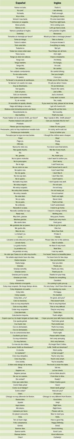 English                                                                                                                                                                                 More