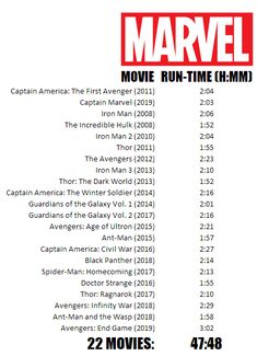 marvel movies in order chronological Avengers Movies In Order, Marvel Movies List, Good Movies On Netflix, Marvel Avengers Movies, Marvel Films, Superhero Movies, Marvel Marvel, Movie To Watch List, Movie List