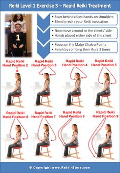 Reiki 1 Practice Infographic - Reiki Hand Positions for Treating Others with Rapid Reiki from http://reiki-store.com