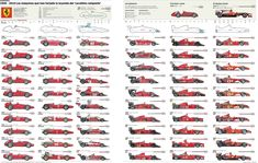 Ferrari Formula 1 Evolution (1950-2010) Thisposter is a fantastic timeline of Formula 1 evolution as seen through the eyes of Ferrari's engineers, starting in 1950 to 2010 it covers all the most famous Ferrari F1 cars