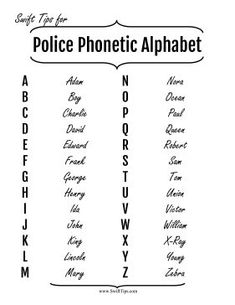 Law enforcement officers use the phonetic alphabet in this printable police guide for communicating over the air. Free to download and print