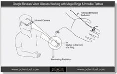 Google Patent Shows Infrared Control Systems For Project Glass - Google has dazed and mesmerized a lot of us with its Project Glass. However, what has been taxing on our curious minds is the question that hasn't been answered yet: how does Google intend to pull off the kind of technology it has demonstrated in the videos of the project it has released. A Google patent, discovered now, may contain the answer to that question. [Click on Image Or Source on Top to See Full News]