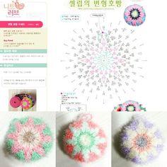 Crochet Scrubbies, Crochet Potholders, Crochet Tablecloth, Crochet Granny, Crochet Doilies, Crochet Flowers, Knit Crochet, Crochet Diagram, Crochet Chart