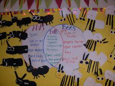Ant and Bee Venn Diagram--could do it with caterpillars since we've talked about caterpillars for a few days.