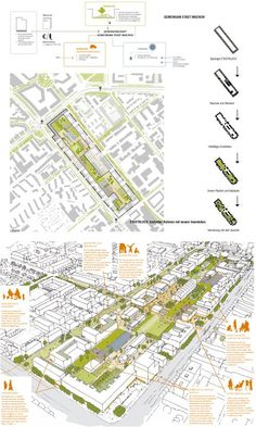 Architektur www.urbane-strate www.urbane-strate The post www.urbane-strate appeared first on Architektur. Urban Design Concept, Urban Design Diagram, Urban Design Plan, Cultural Architecture, Concept Architecture, Architecture Design, Urbane Analyse, Parque Linear, Masterplan