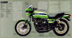 Kawasaki Z1000R                                                                                                                                                                                 More