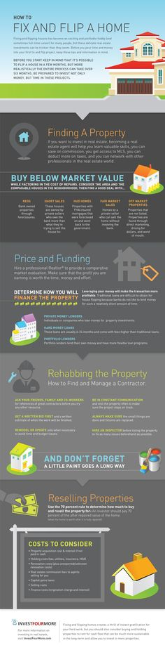 How to Fix and Flip a Home    #infographic #RealEstate #HowTo #Home