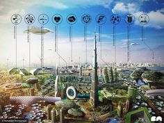 How Dubai is becoming a smart city