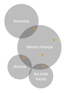 Service design overview model httpstefan moritzwelcome where does service design fit in malvernweather Gallery