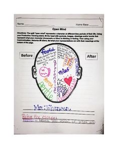 """This is a lesson plan for the book """"Number the Stars"""" by Lois Lowry after we had read the book. I did this for an observation and it went over very well. This includes the lesson plan, worksheet and my model that I had shown the students. A split open mind compares a character to a specific period of time."""