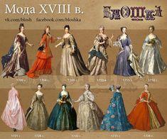 Женская мода 18 века (1700-1738). Блошка