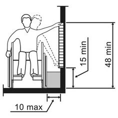 Ada counter height requirements ada and sizes ada - Interior design education requirements ...