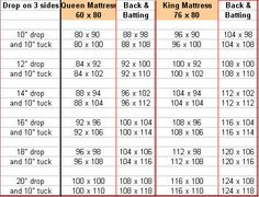 Free Download Drop And Tuck Quilt Sizes Chart Mattress