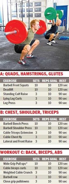 How you can build muscle and strength quickly - Ahmedabad Mirror