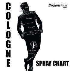 Cologne chart