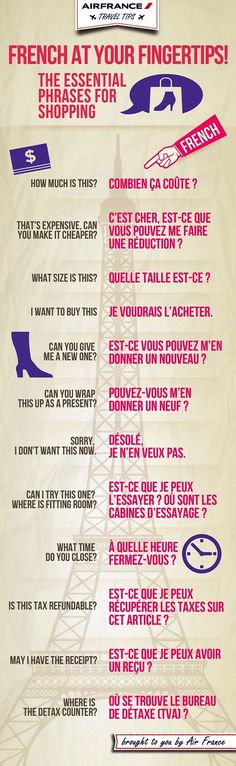 French phrases for shopping Survival French // Voilà quelques mots et phrases… French Expressions, French Phrases, French Words, French Travel Phrases, Latin Phrases, English Phrases, Teaching French, Teaching Spanish, French Tips
