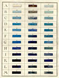 "Ignaz Schiffermüller 1772 Table II  from ""Versuch eines Farbensystems"", co authored with Johann Wolfgang von Goethe"